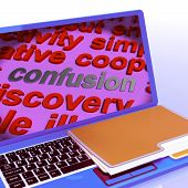 foto of confuse  - Confusion Word Cloud Laptop Meaning Confusing Confused Dilemma - JPG