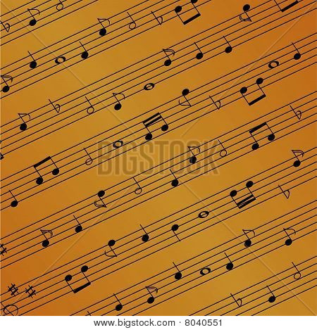 Musical notes on the sheet