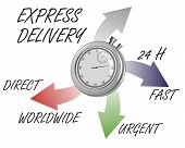 foto of chronometer  - info graphic about express delivery with chronometer - JPG
