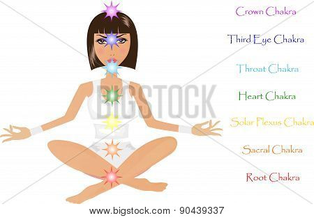 Symbols of seven chakras and pretty woman