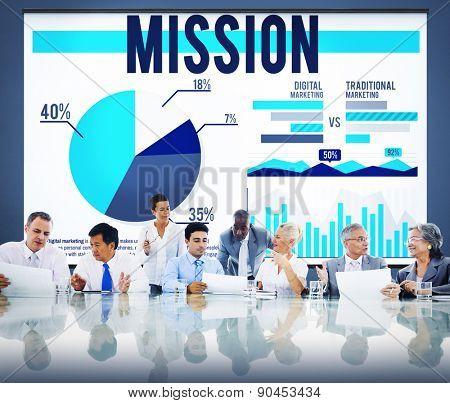 Mission Target Vision Goal Aim Concept