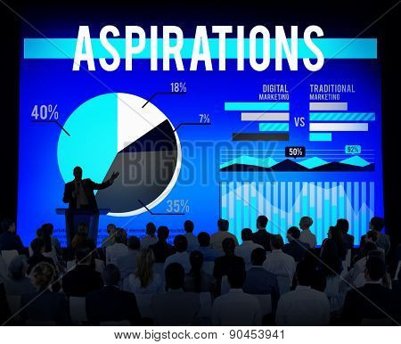 Aspirations Goal Ambition Desire Innovation Concept
