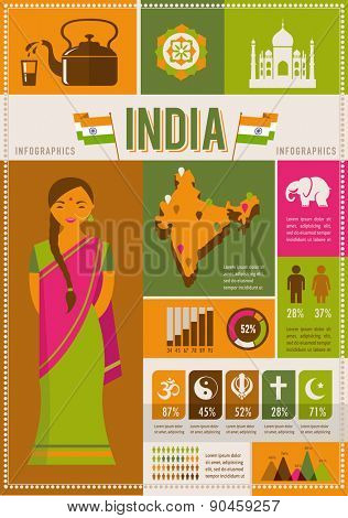 India infographics and set of icons