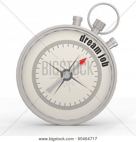 Dream Job Compass