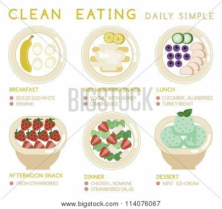 Clean eating daily simple