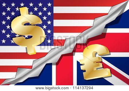 Dollar and pound symbols.