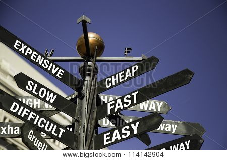 Directional Signage. Cheap, Fast, Easy, Expensive, Slow, Difficult