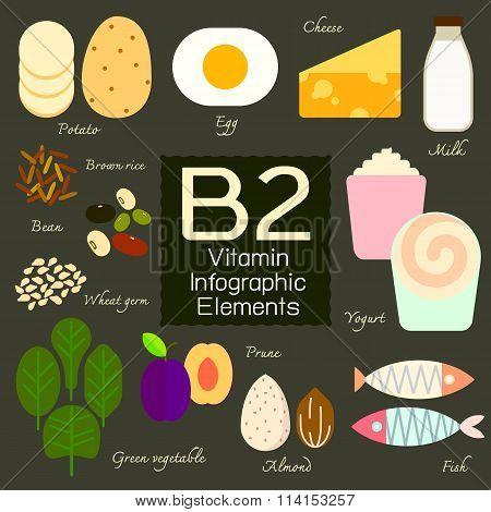 Vitamin B2 Infographic Element.