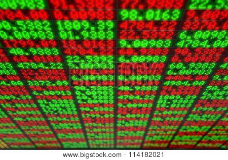Stock Market Digital Board