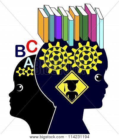 Reading Skills And Brain Development