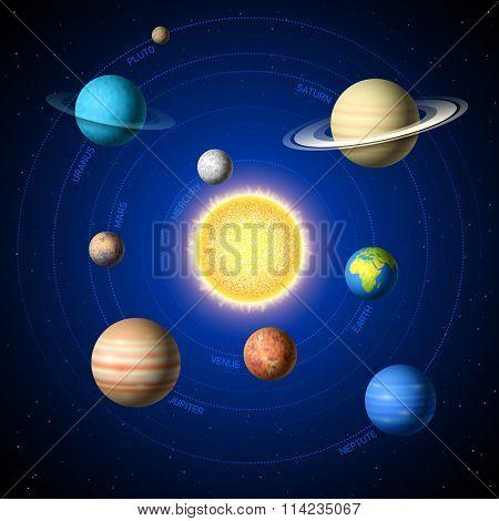 Solar System illustration showing planets around sun. Vector.