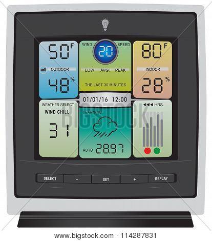 Modern Gadget Weather Station