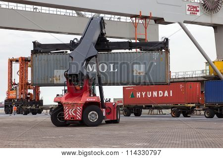 Port Container Handler