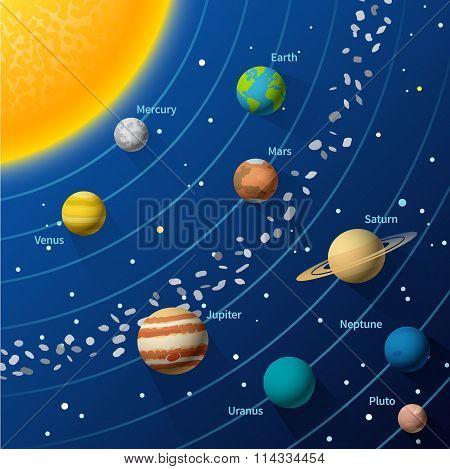 Astronomy flat illustration concept. Solar system
