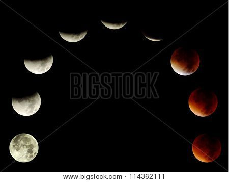 Set of 9 different phases of a total lunar eclipse