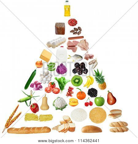 Food pyramid hierarchy isolated on white background