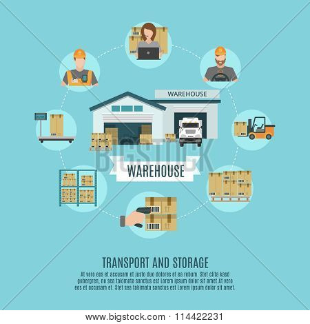 Warehouse facilities concept flat icon poster