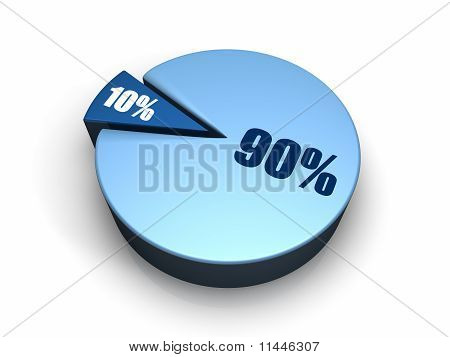 Blue Pie Chart 90 - 10 Percent