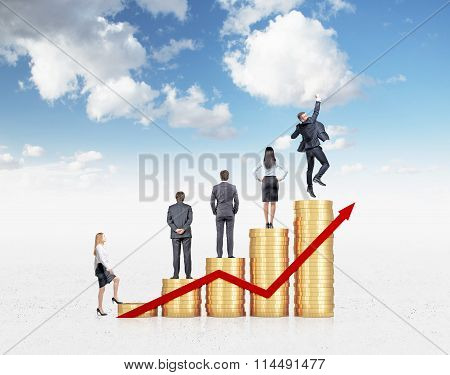 Career Growth In Business