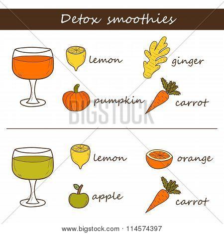 Detox smoothie recipe