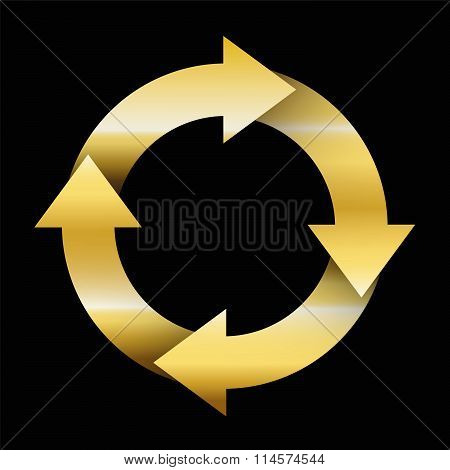 Golden Circulation Spinning Arrows