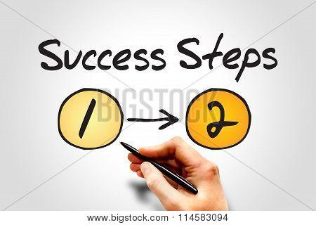 Success Steps
