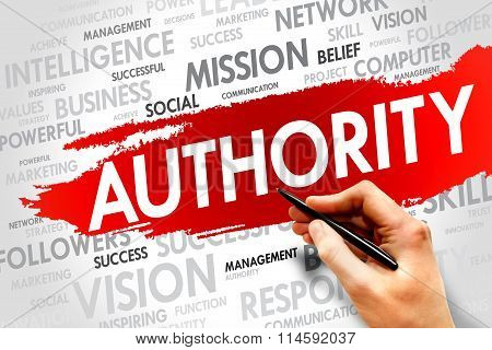 AUTHORITY word cloud business concept, presentation background