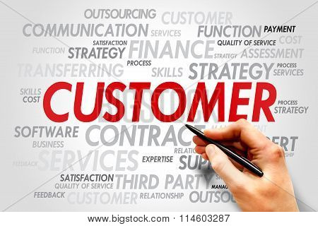 Customer words tag cloud business concept, presentation background