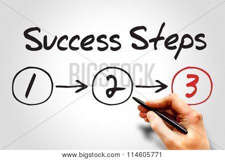 3 Success Steps