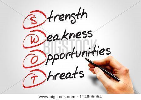 Swot, Business Concept