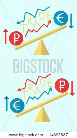 Currency Trade Quotation Of Price Euro And Ruble