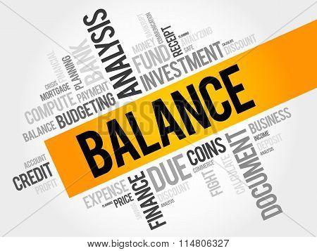 Balance Word Cloud
