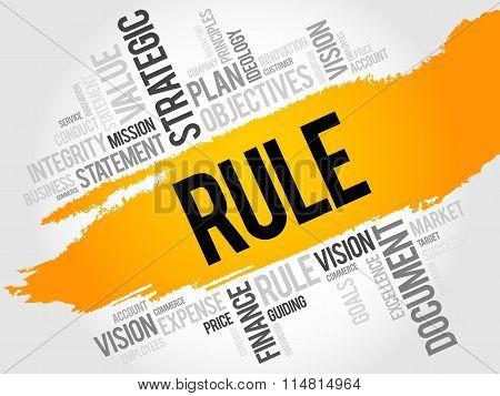 Rule Word Cloud