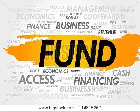 Fund Word Cloud