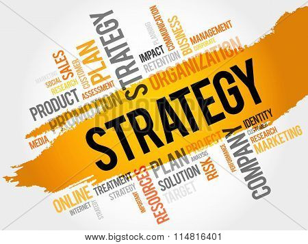 Word Cloud With Strategy