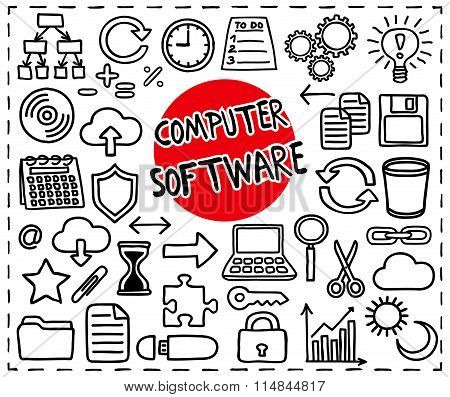 Computer Software set.