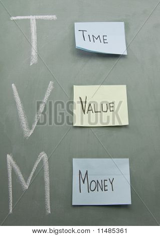 Time Value Money Sticky Notes