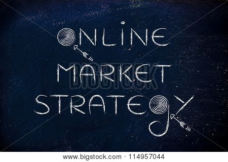 The Digital Marketing Term