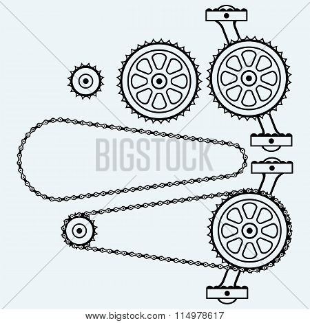 Set chain gears