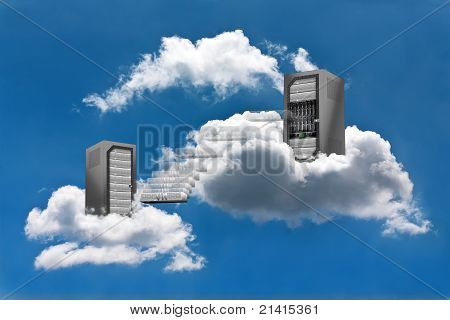 Cloud-Computing - virtuelle Maschine Bewegung