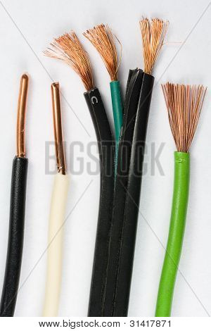 Insulated Copper Electrical Wire