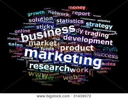 Business marketing Word Cloud Werbung Konzept