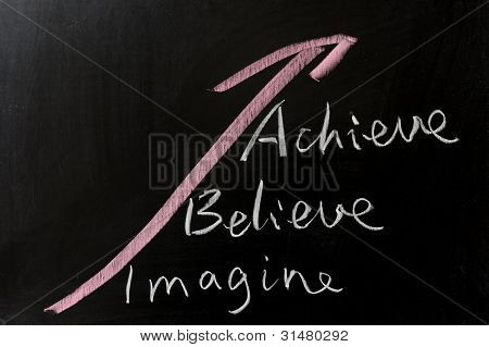 Imaginar, creer y lograr