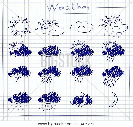 icons - weather set