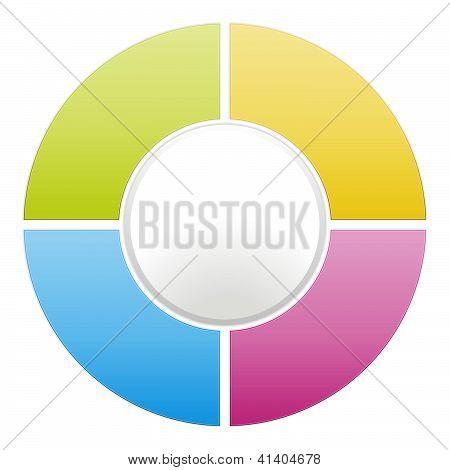 color cycle diagram
