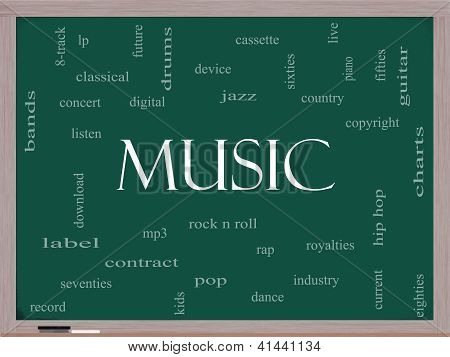 Music Word Cloud Concept On A Blackboard