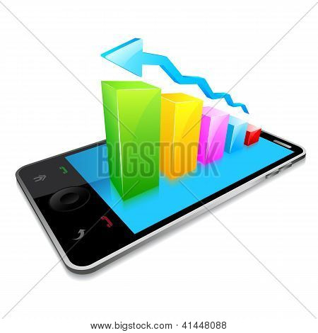 Business Graph on Touchscreen Mobile Screen