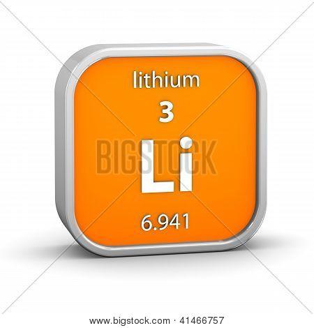 Lithium Material Sign