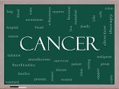 picture of radiation therapy  - Cancer Word Cloud Concept on a Blackboard with great terms such as disease chemo survivor patient doctor and more - JPG