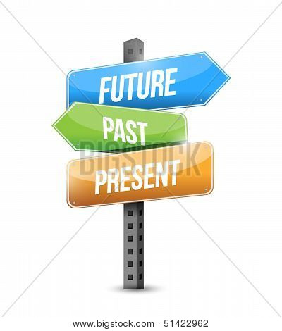 Future Past And Present Sign Illustration